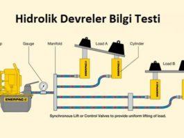 Hidrolik Devreler Bilgi Testi