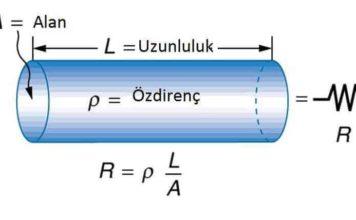 iletkenin direnci