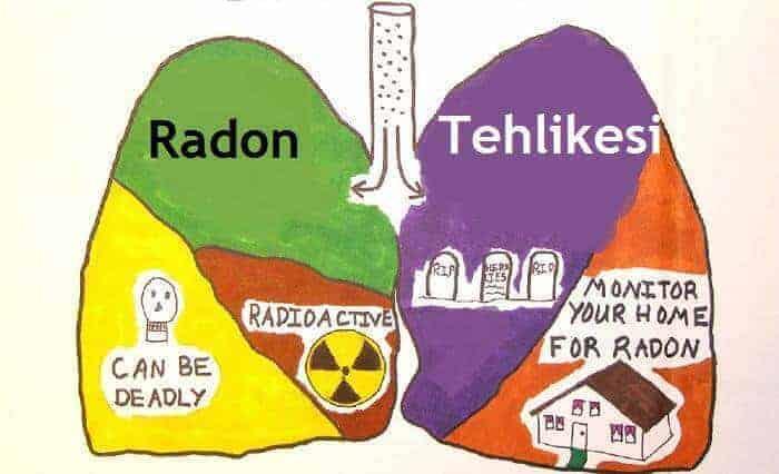 radon gazı tehlikesi