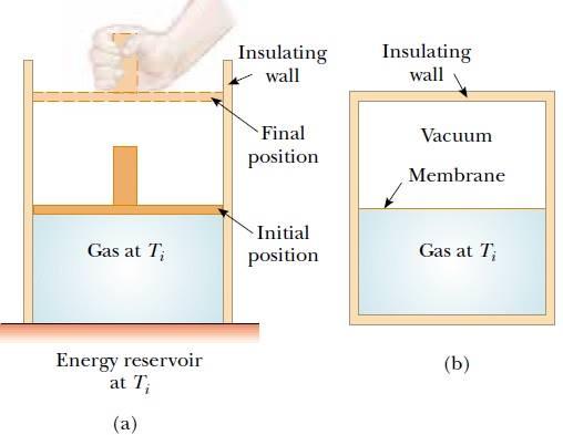 termodinamiğin birinci kanunu