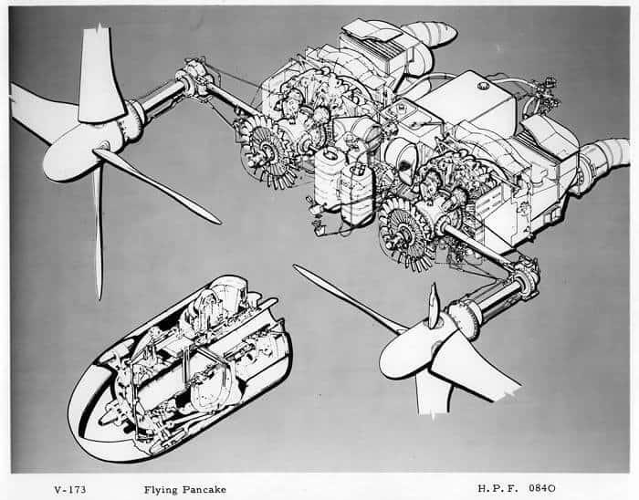 V-173 - XF5U