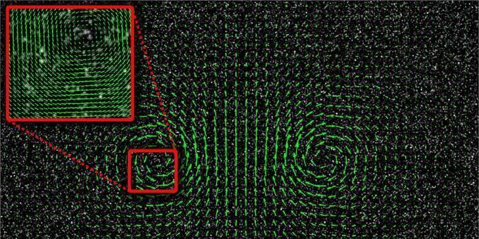 Parçacık görüntülemeli akış ölçüm
