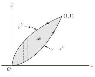 düzlemde green teoremi şekilli örnek