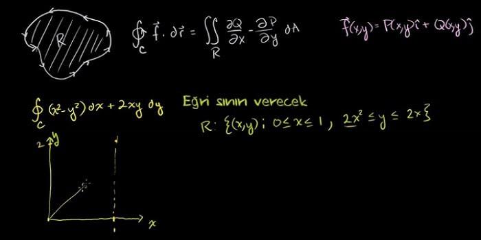 düzlemde green teoremi
