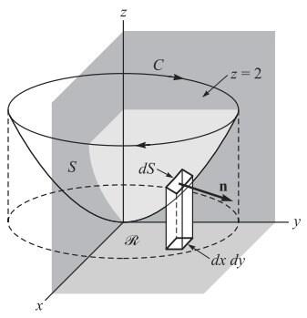 stokes teoremi şekli