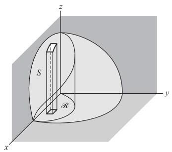 yüzey integralleri örnek