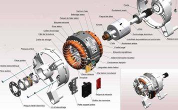 asenkron motorlar nedir
