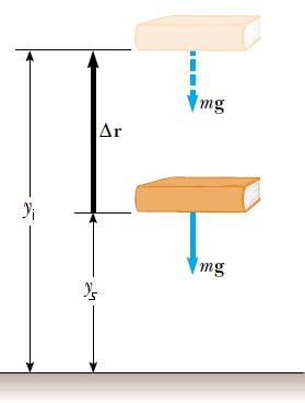 potansiyel enerji nedir, kütle çekim enerjisi nedir