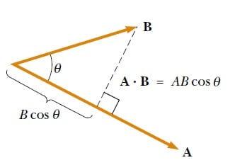 vektörlerin skaler çarpımı ile ilgili örnek