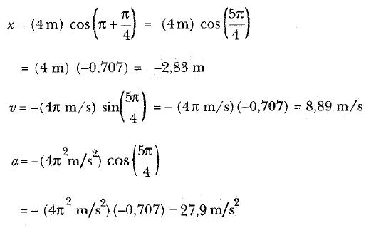 basit harmonik hareket çözüm