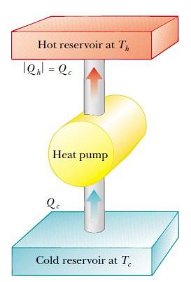 ısı pompaları ve buzdolapları nedir hakkında