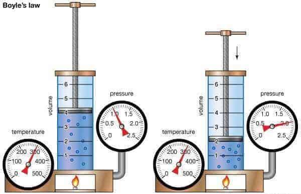 buhar makineleri ve soğutucular konu anlatımı