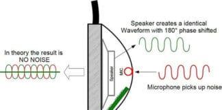 Gürültü Giderici Kulaklıkların Çalışma Prensibi