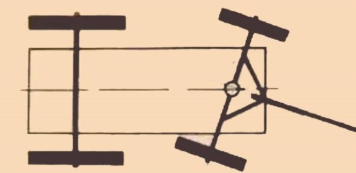 direksiyon nasıl çalışır