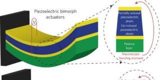 Piezoelektrik seramik