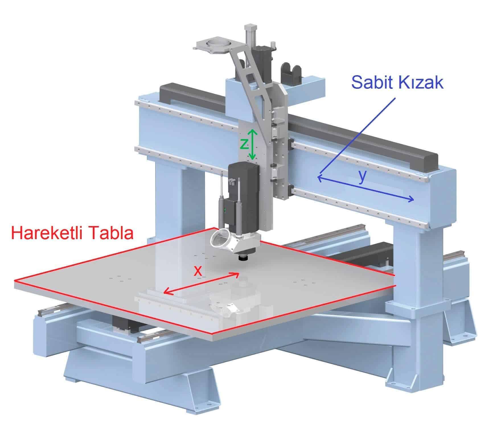 Hareketli Tabla - CNC