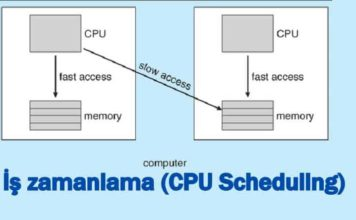 is-zamanlama-cpu-scheduling