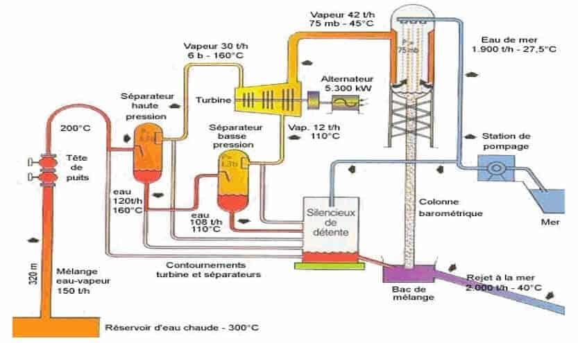 enerji-donusum-sistemi