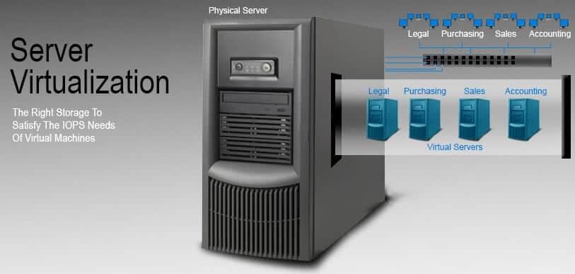 server-sanallastirma
