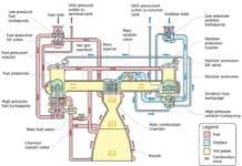 motor-yaglama-sistemi-nedir