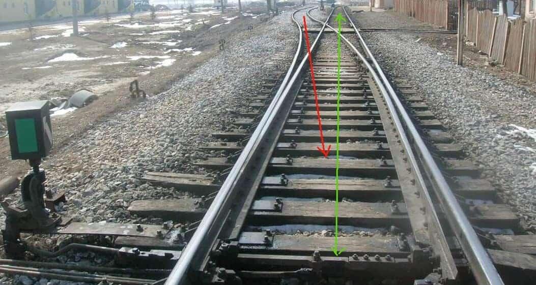 demiryolu makası