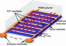 Minyatür enerji toplama teknolojisi kablosuz elektronik cihazlara güç sağlayabilir