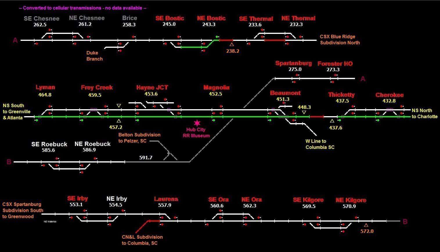 Otomatik Tren Kontrol Sistemi (ATCS)