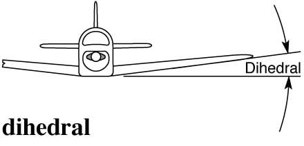 dihedral yapılı kanatlar