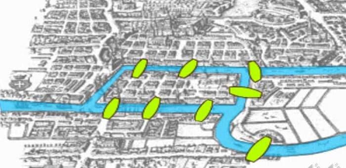 Königsberg Köprüsü nedir