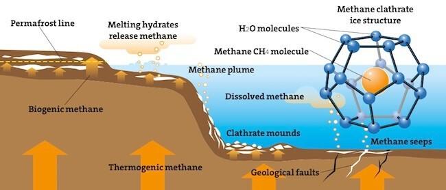 Metan Hidrat
