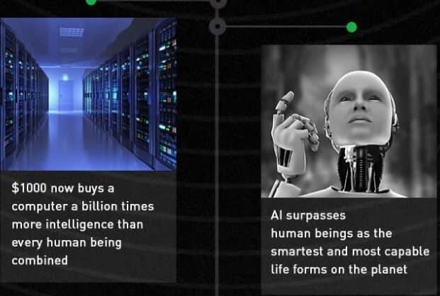 Teknolojik Tekillik 2045
