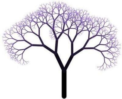 Tekrarlarla (iterasyonlarla) Oluşturulmuş Ağaç Fraktalı