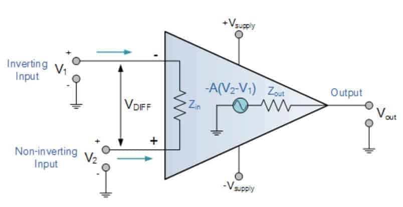 Op-Amp'ın teorik çalışma eşdeğeri