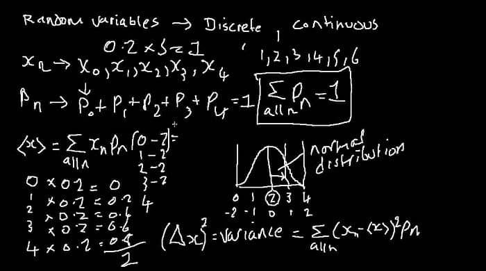 Kuantum Mekaniği nedir