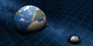 Evrenin İzafi Büyüklüğü