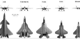 5. Nesil Savaş Uçakları