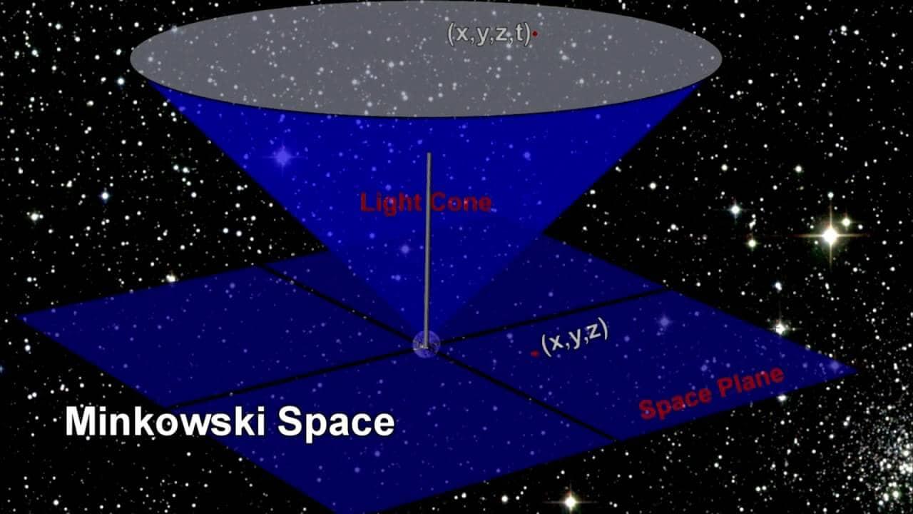 Minkowski Uzayı