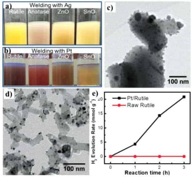 nanokompozitler