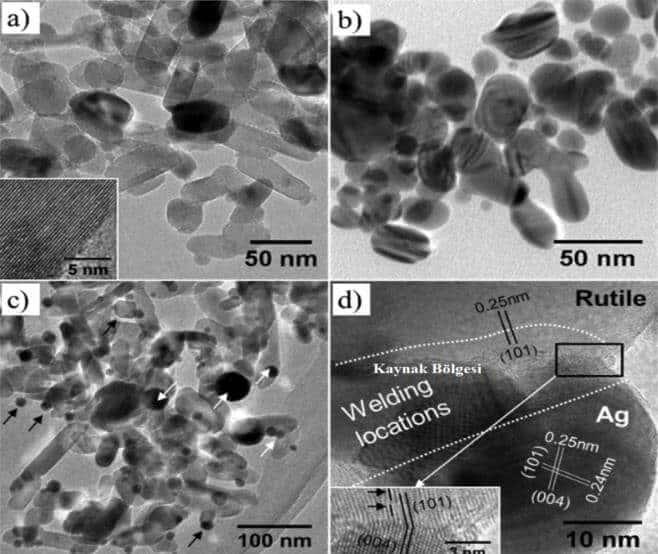 nanopartikül
