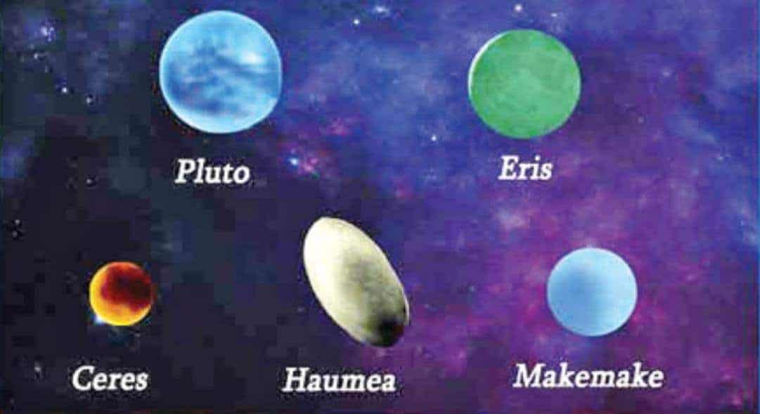 cüce gezegenler