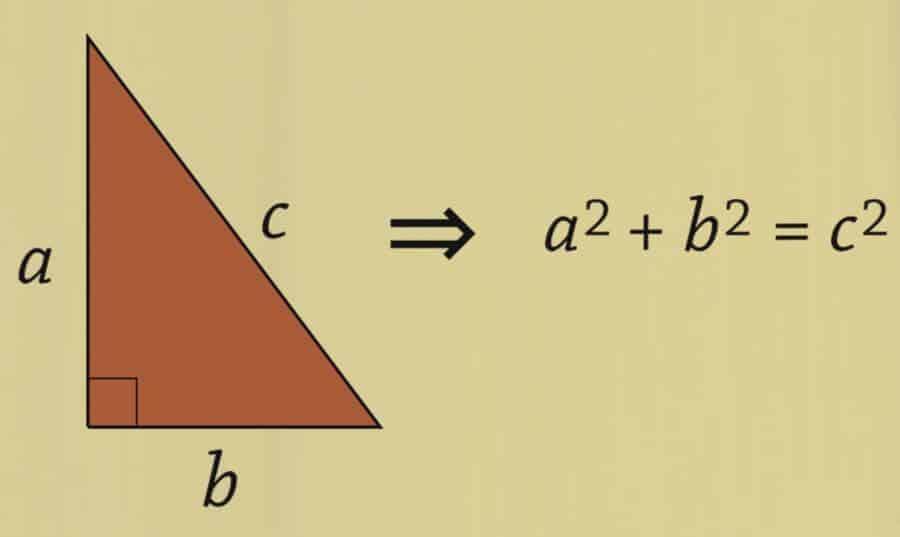Pisagor Teoremin İspatları