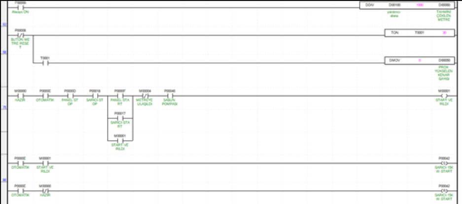 Elektrikçi Dili ladder