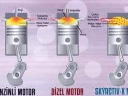 skyactiv-x motor