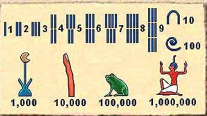 antik mısır sayı sistemi