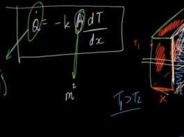Fourier Isı İletim Yasası