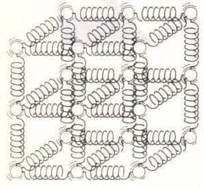 Katı bir cismi oluşturan moleküller, yay benzeri moleküller arası kuvvetlerle yerlerinde tutulurlar.
