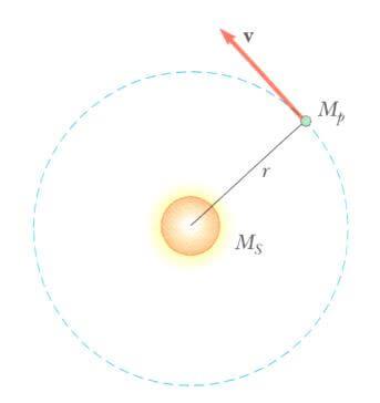 Kepler'in Üçüncü Yasası