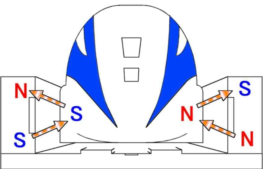 maglev treni çalışma prensibi