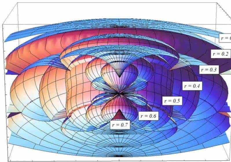 Matematiksel Kara Delikler Hakkında Bilgi