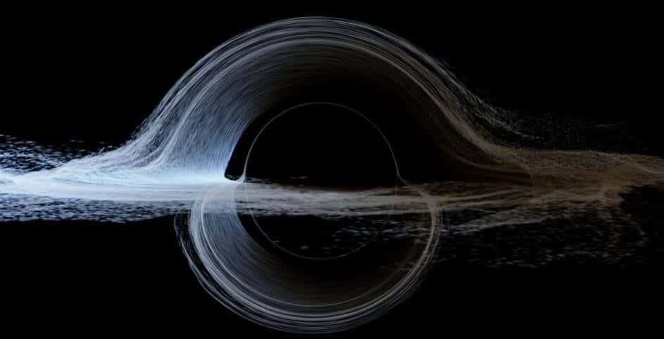 Matematiksel Kara Delikler